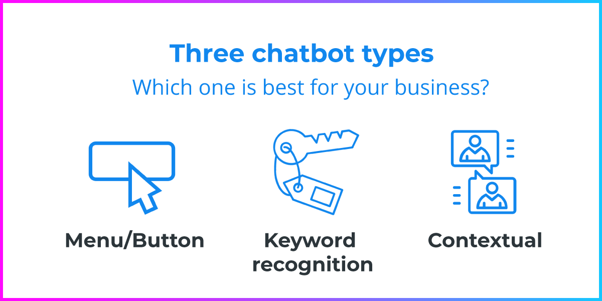 3 chatbot types: Which is best for your business?