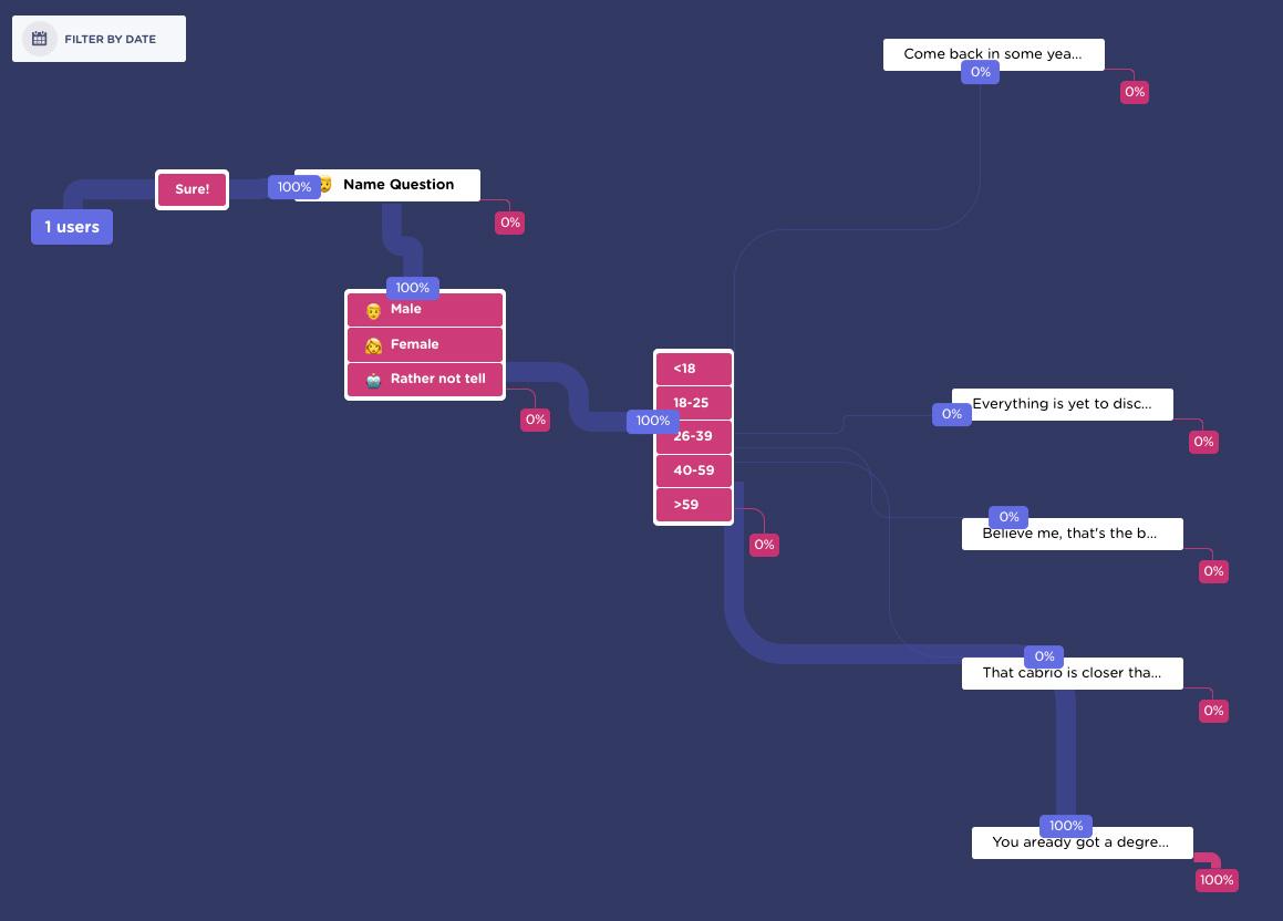 landbot-flow-analytics