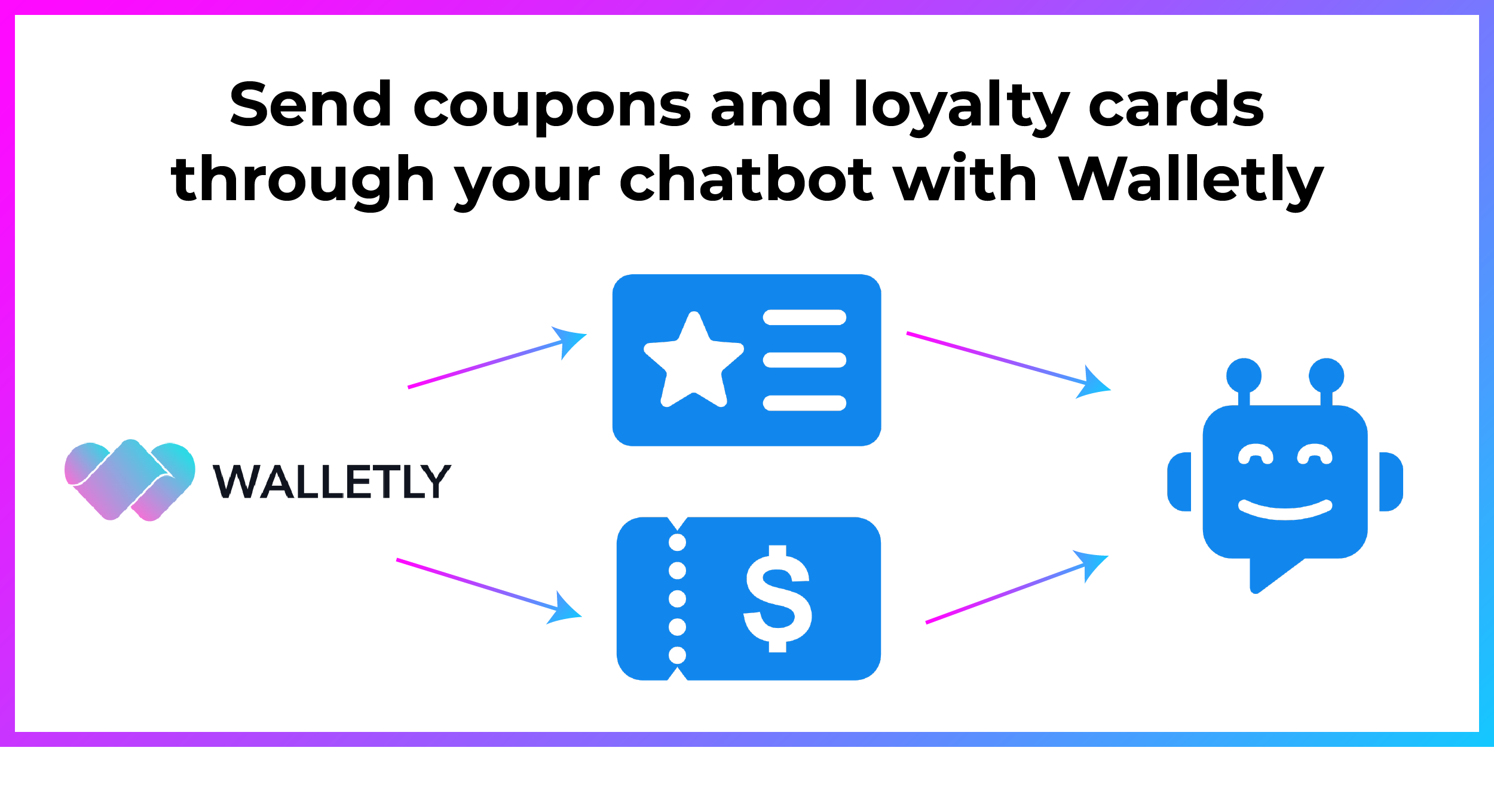 Walletly: Send coupons and loyalty cards with your chatbot