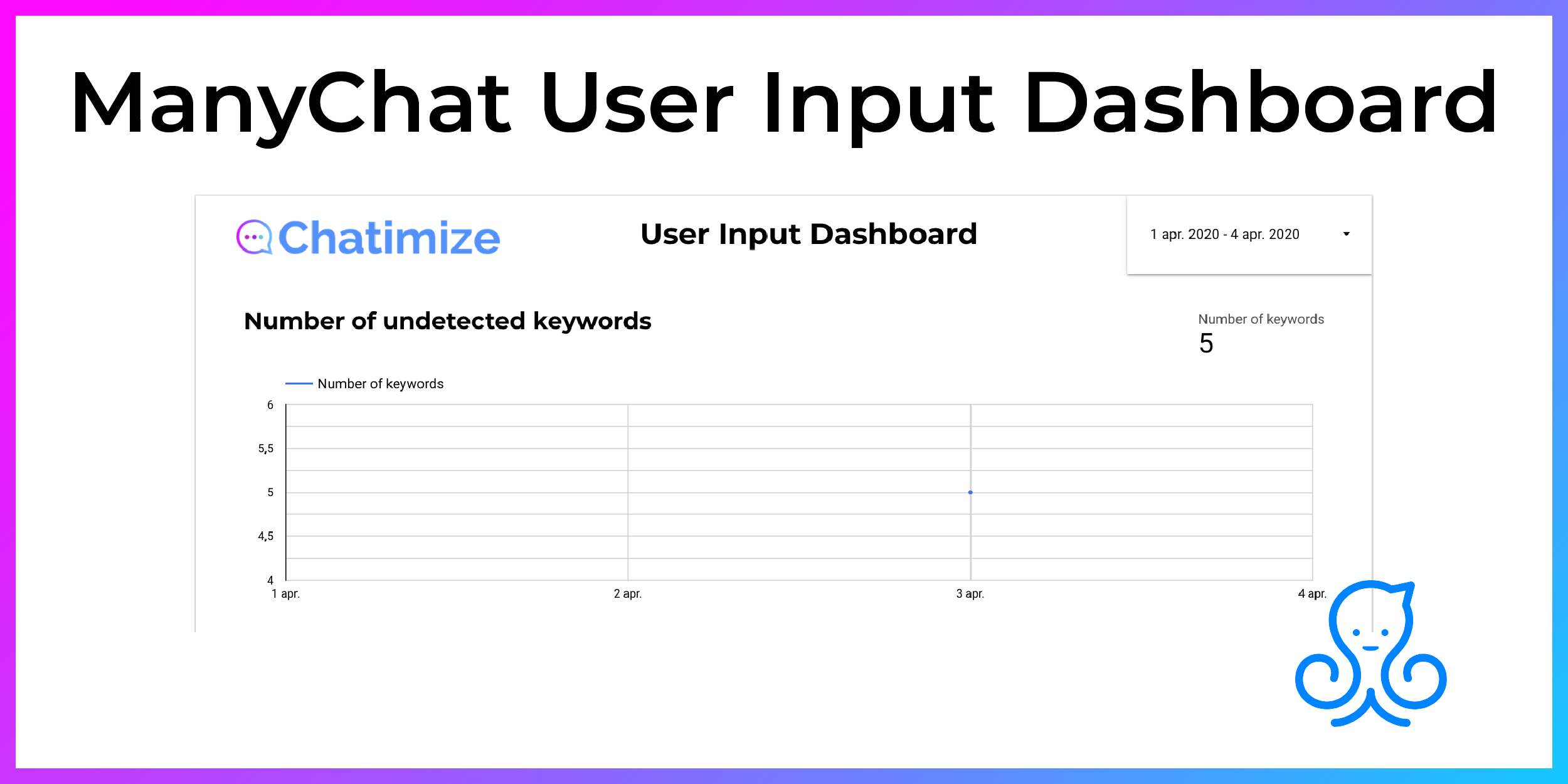 ManyChat User Input Dashboard